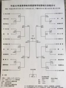 E9D8CE15-AAB0-4A12-AF04-DC0F96BD6407