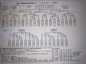 E92874C4-FFB0-411F-9E08-7F00637BA460